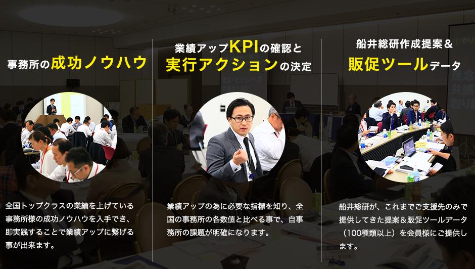 相続・財産管理研究会入会の3つのメリット